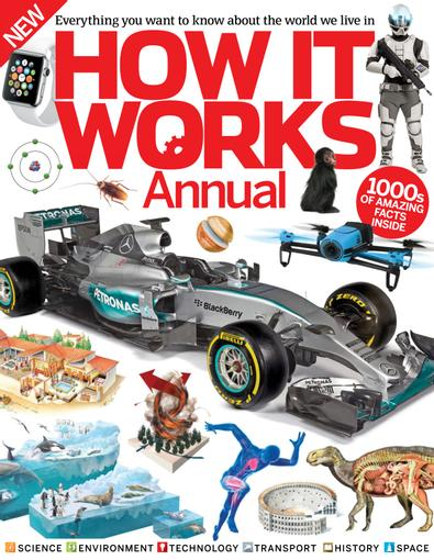 How It Works Annual digital cover